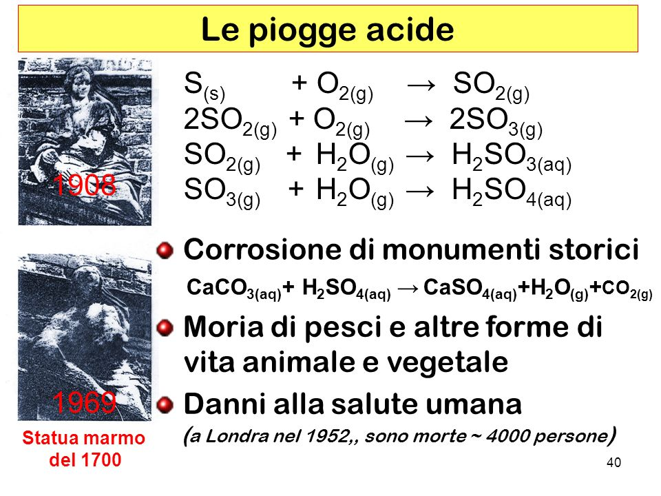 Le piogge acide S(s) + O2(g) → SO2(g) 2SO2(g) + O2(g) → 2SO3(g)