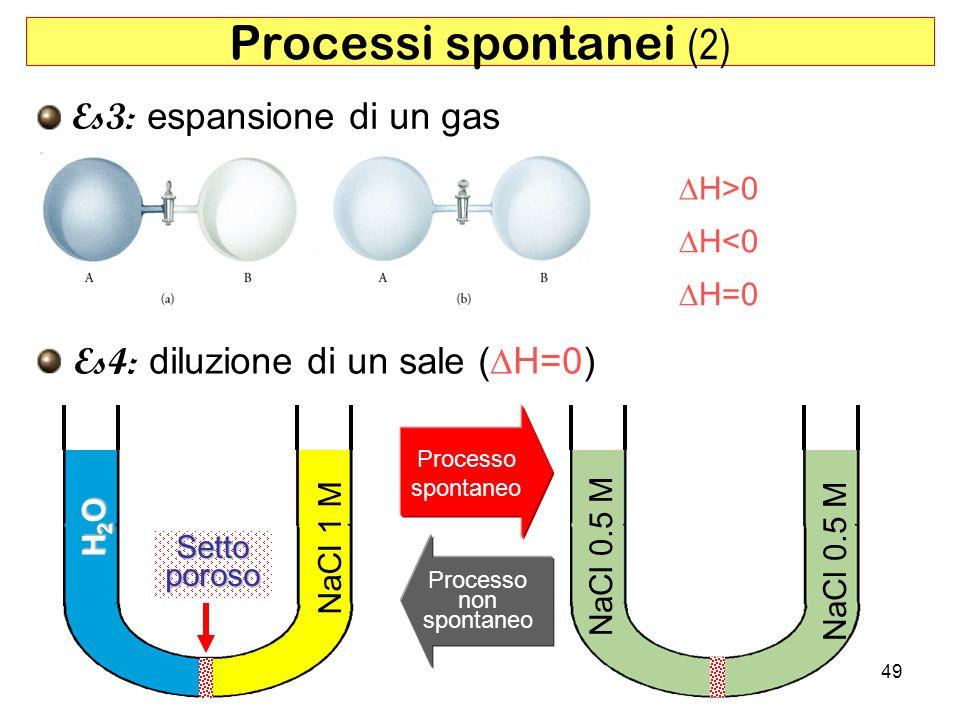 Processi spontanei (2) Es3: espansione di un gas