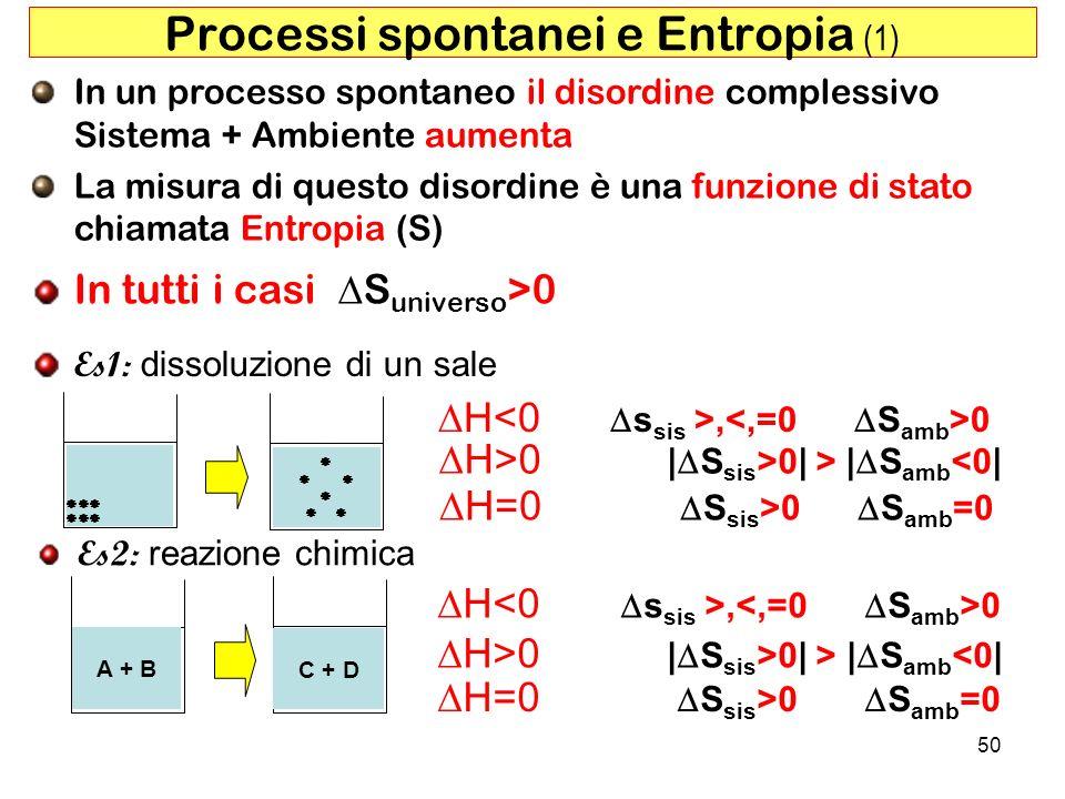 Processi spontanei e Entropia (1)
