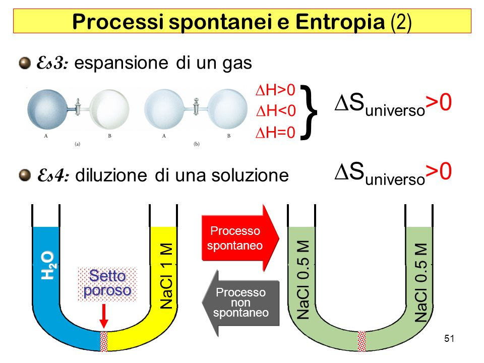 Processi spontanei e Entropia (2)