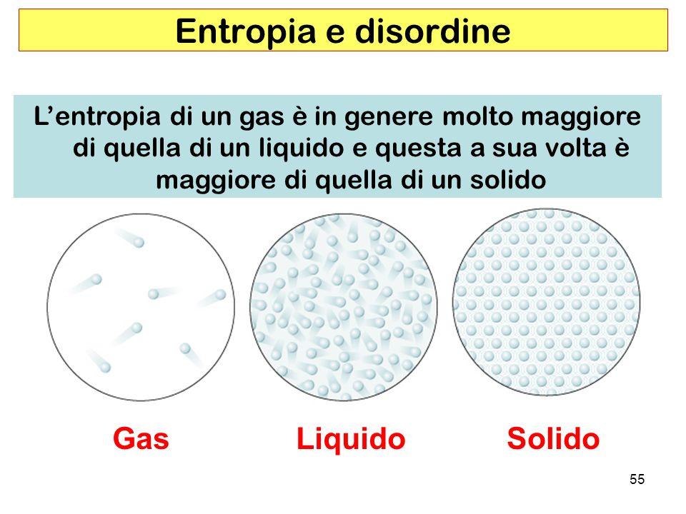 Entropia e disordine Gas Liquido Solido