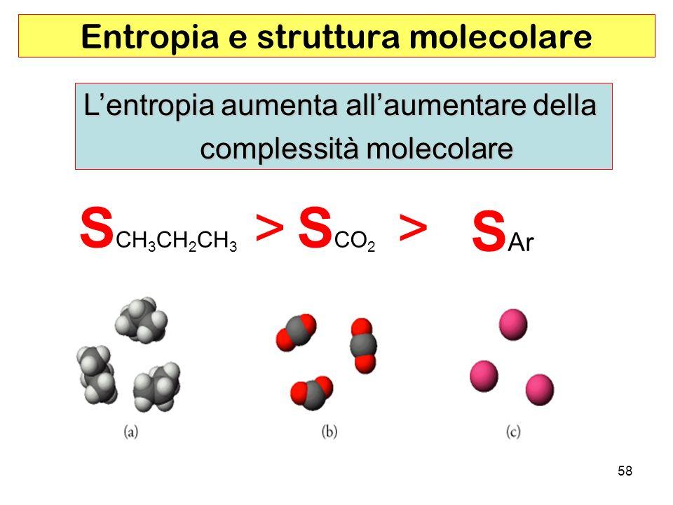 Entropia e struttura molecolare