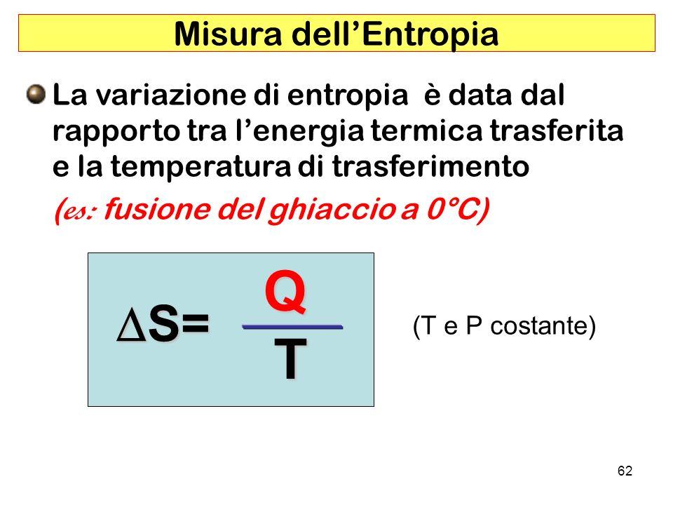 Q T DS= Misura dell'Entropia