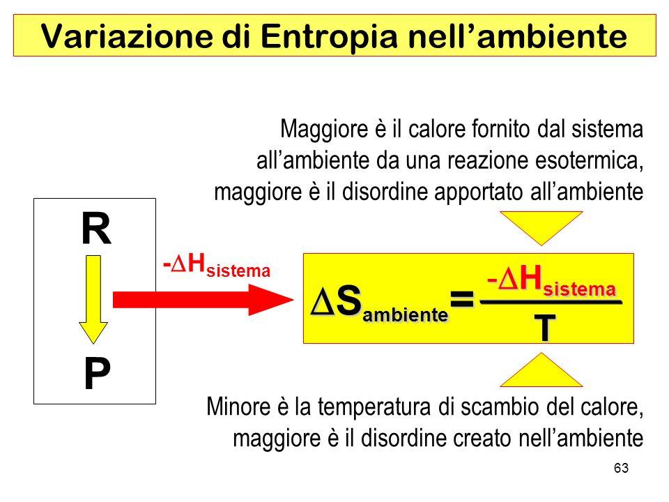 Variazione di Entropia nell'ambiente