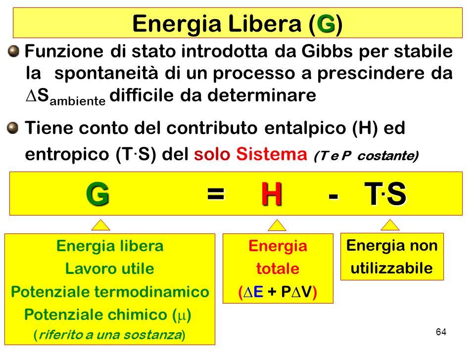 G = H - T.S Energia Libera (G)
