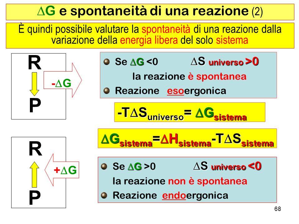 DG e spontaneità di una reazione (2)
