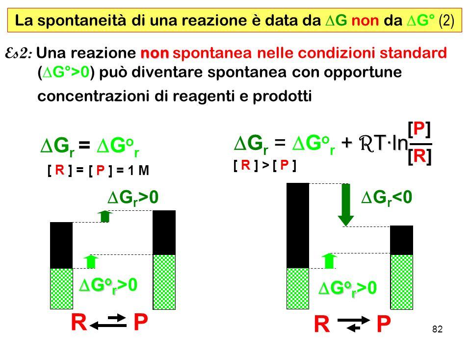 La spontaneità di una reazione è data da DG non da DG° (2)