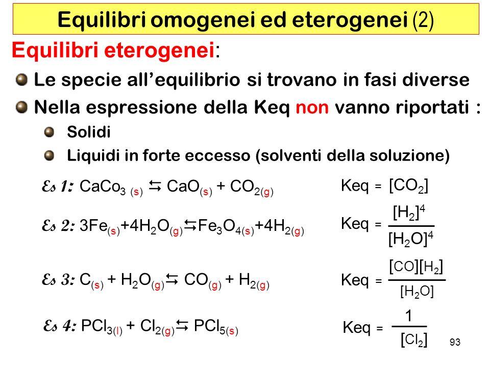 Equilibri omogenei ed eterogenei (2)