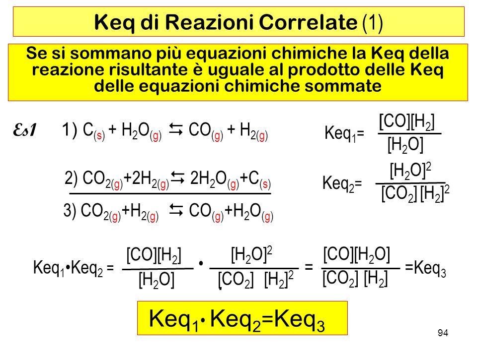 Keq di Reazioni Correlate (1)