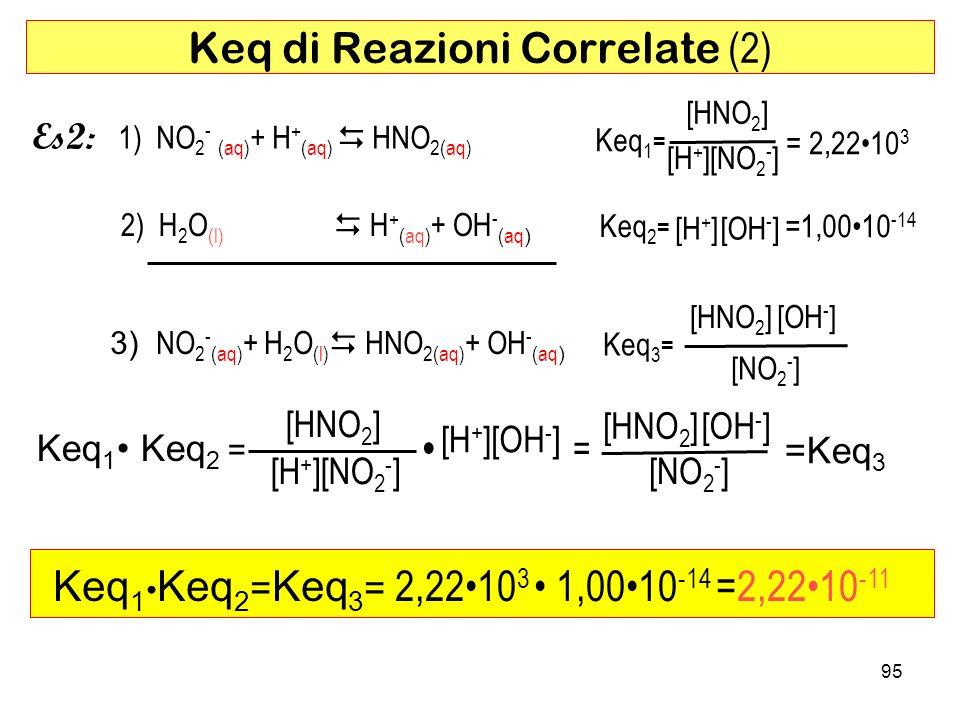 Keq di Reazioni Correlate (2)