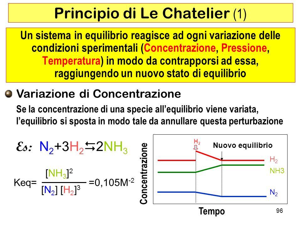 Principio di Le Chatelier (1)