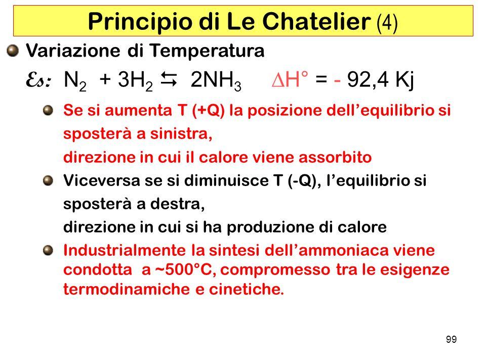 Principio di Le Chatelier (4)