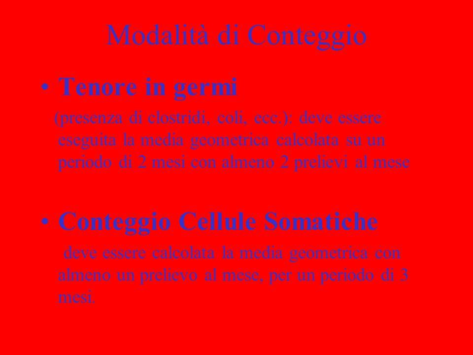 Modalità di Conteggio Tenore in germi Conteggio Cellule Somatiche