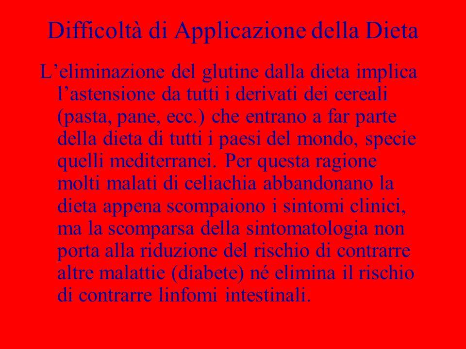 Difficoltà di Applicazione della Dieta