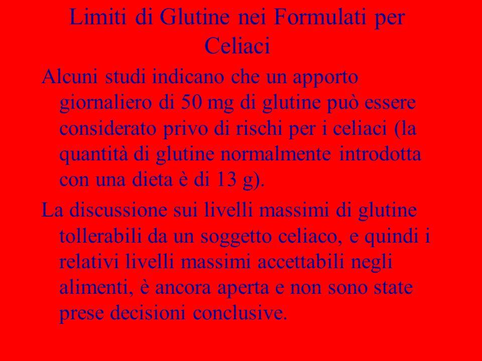 Limiti di Glutine nei Formulati per Celiaci
