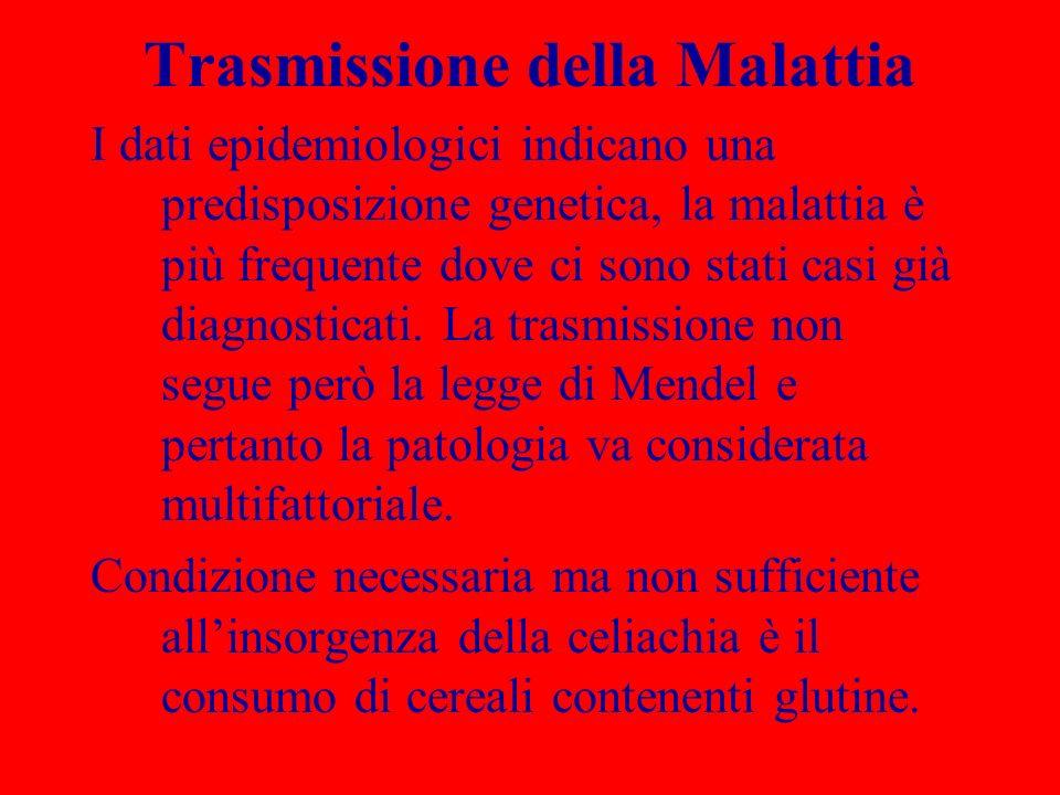Trasmissione della Malattia