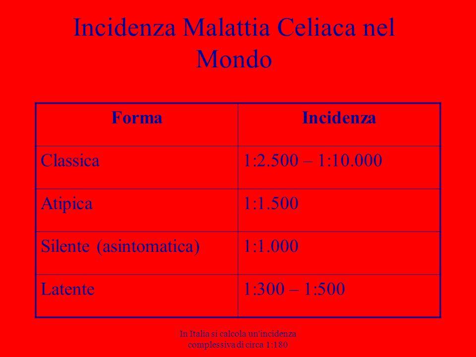 Incidenza Malattia Celiaca nel Mondo