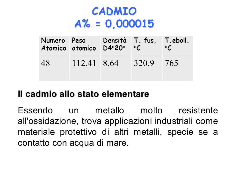 CADMIO A% = 0,000015. Numero Atomico. Peso atomico. Densità D4°20° T. fus, °C. T.eboll. °C.