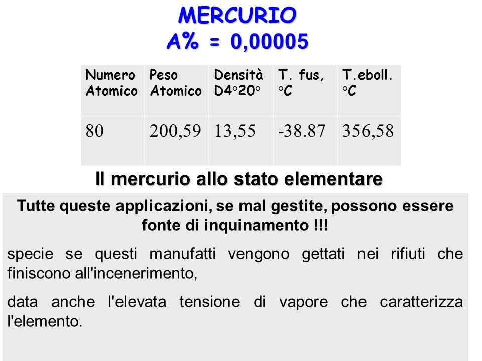 Il mercurio allo stato elementare