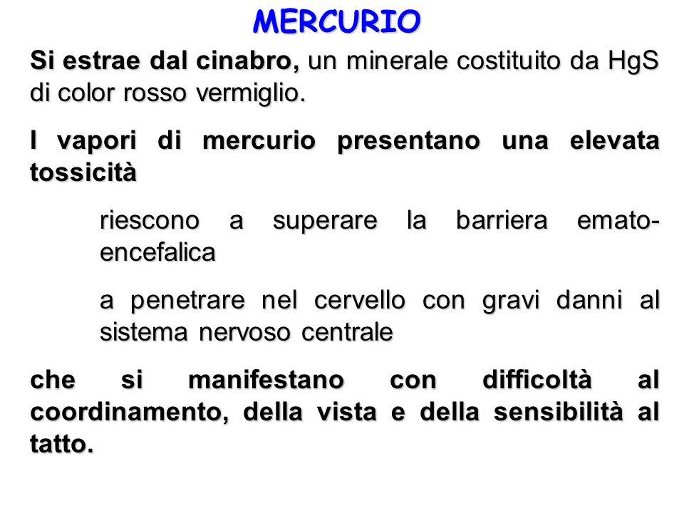 MERCURIOSi estrae dal cinabro, un minerale costituito da HgS di color rosso vermiglio. I vapori di mercurio presentano una elevata tossicità.