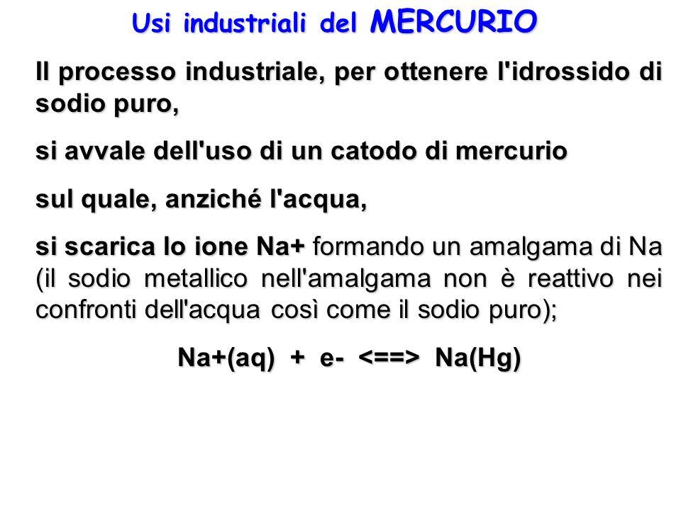 Usi industriali del MERCURIO Na+(aq) + e- <==> Na(Hg)