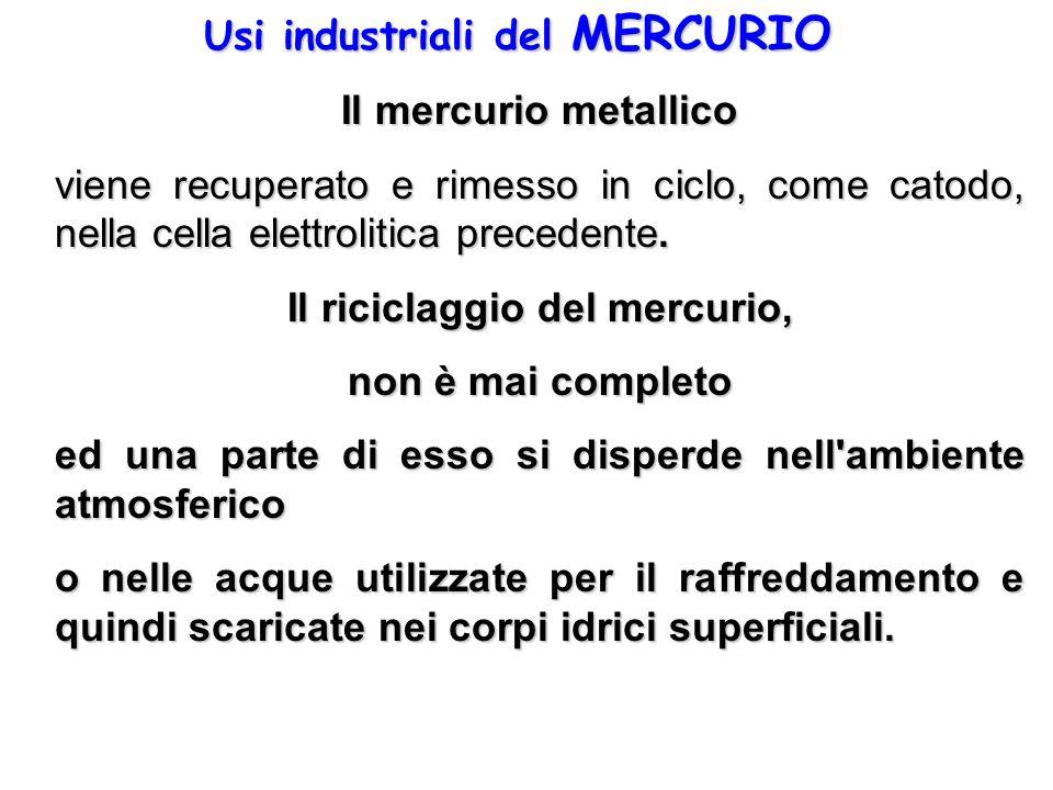 Usi industriali del MERCURIO Il riciclaggio del mercurio,