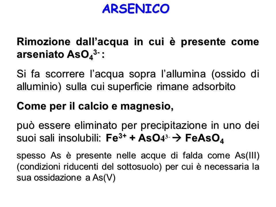 ARSENICO Rimozione dall'acqua in cui è presente come arseniato AsO43- :