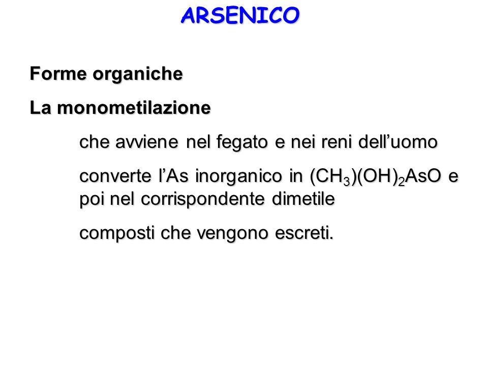 ARSENICO Forme organiche La monometilazione