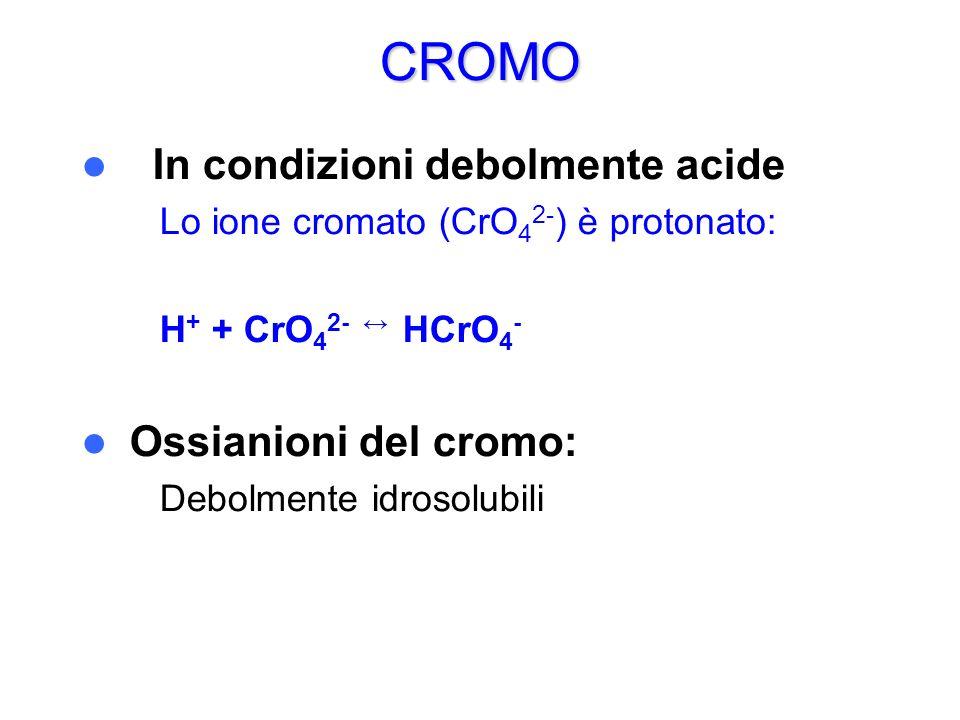 CROMO In condizioni debolmente acide Ossianioni del cromo: