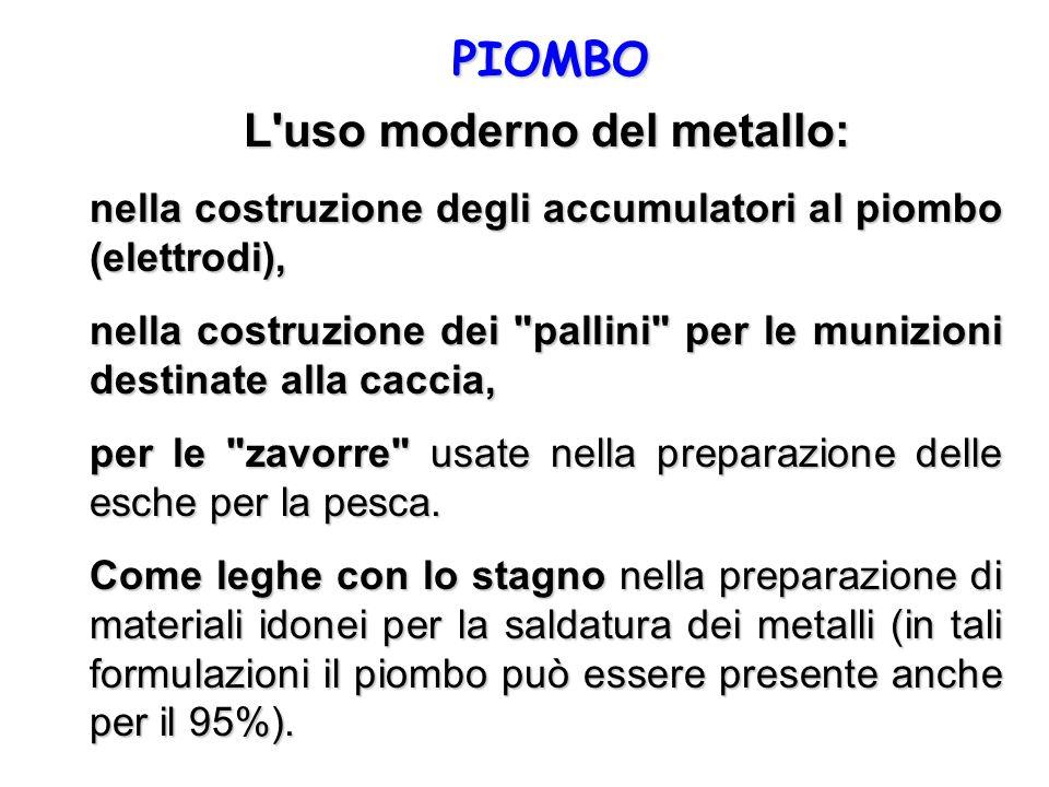 L uso moderno del metallo: