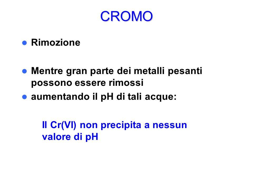 CROMO Rimozione. Mentre gran parte dei metalli pesanti possono essere rimossi. aumentando il pH di tali acque: