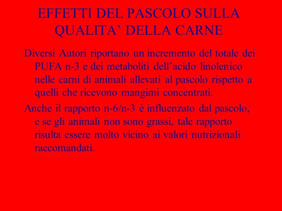 EFFETTI DEL PASCOLO SULLA QUALITA' DELLA CARNE