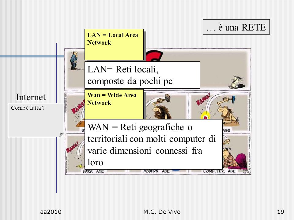 LAN= Reti locali, composte da pochi pc