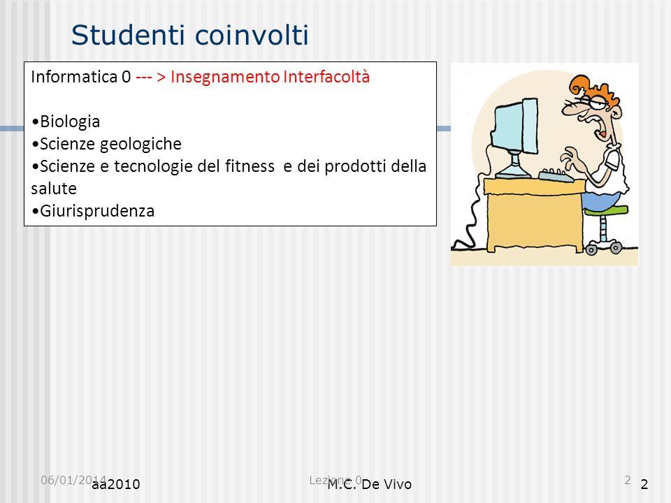 Studenti coinvolti Informatica 0 --- > Insegnamento Interfacoltà