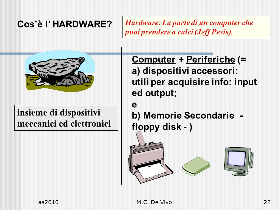 Computer + Periferiche (= a) dispositivi accessori:
