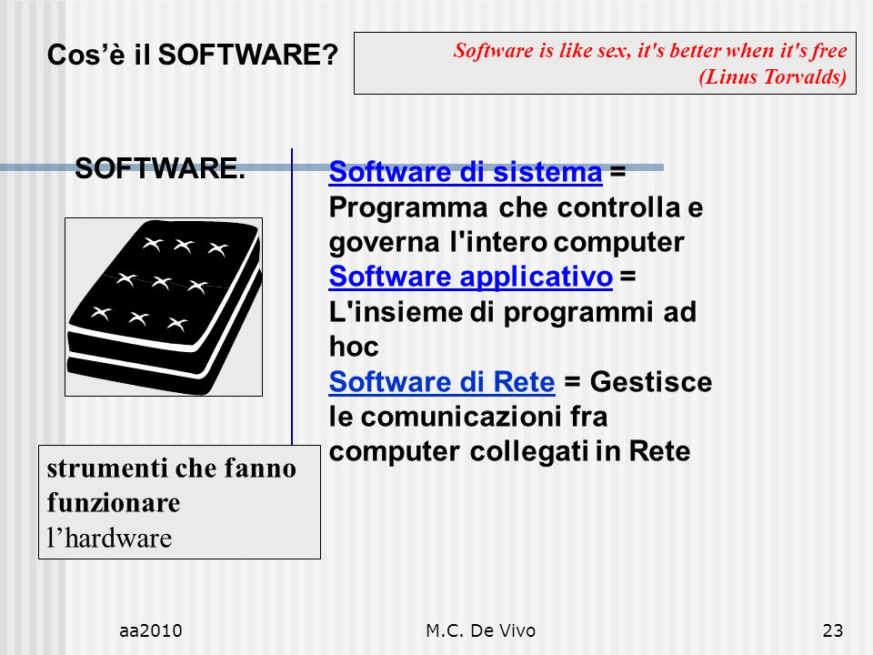 Software applicativo = L insieme di programmi ad hoc