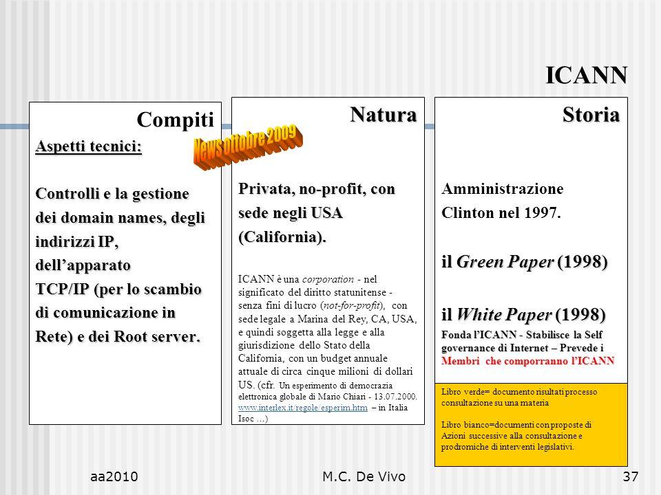 ICANN Natura Storia Compiti il Green Paper (1998)