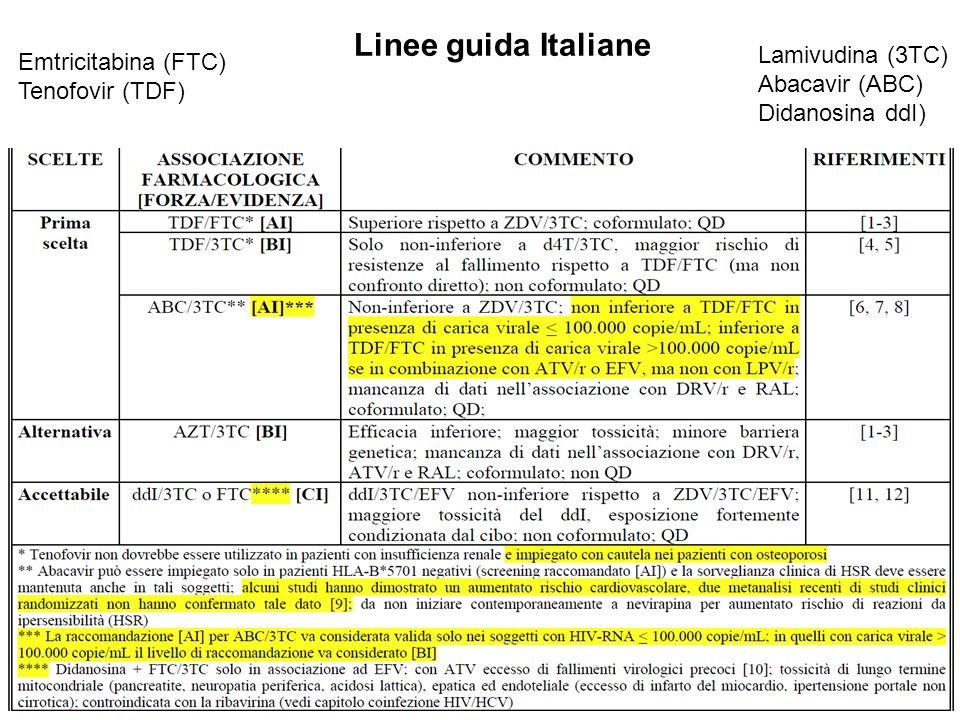 Linee guida Italiane Lamivudina (3TC) Emtricitabina (FTC)