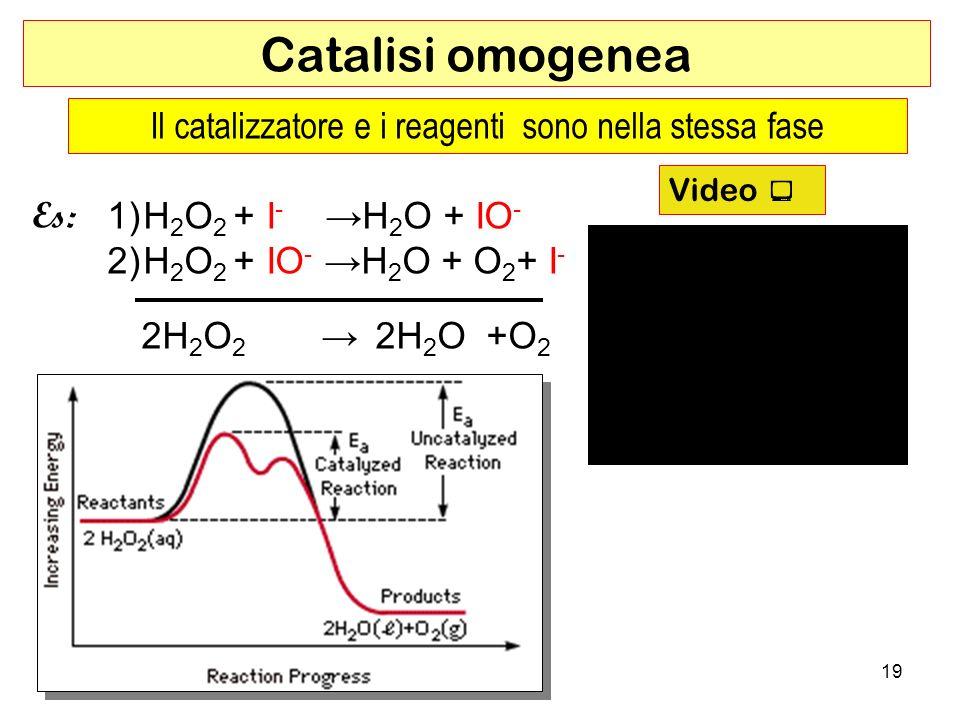 Il catalizzatore e i reagenti sono nella stessa fase