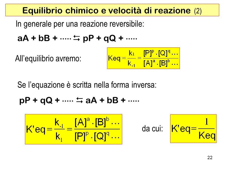 Equilibrio chimico e velocità di reazione (2)