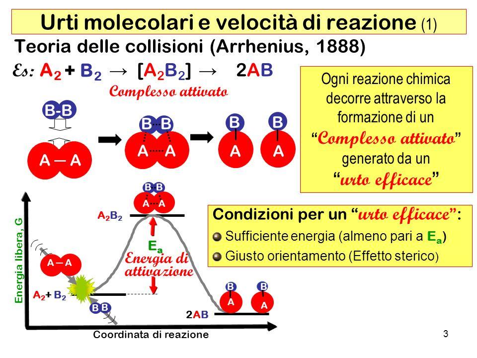 Urti molecolari e velocità di reazione (1)