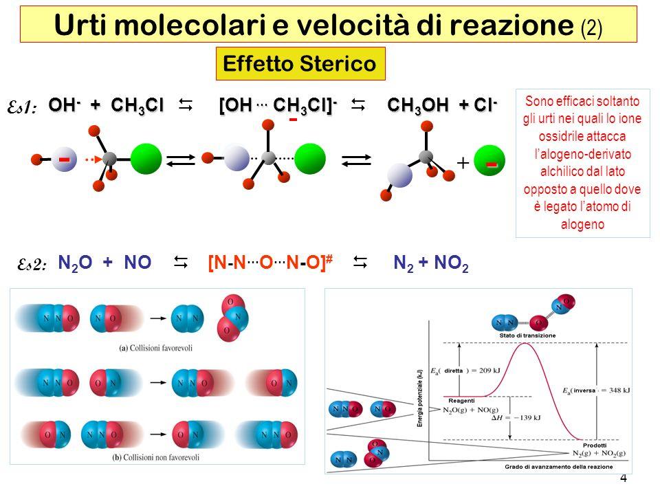 Urti molecolari e velocità di reazione (2)
