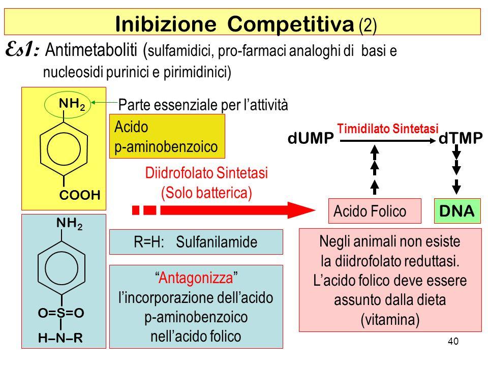 Inibizione Competitiva (2)