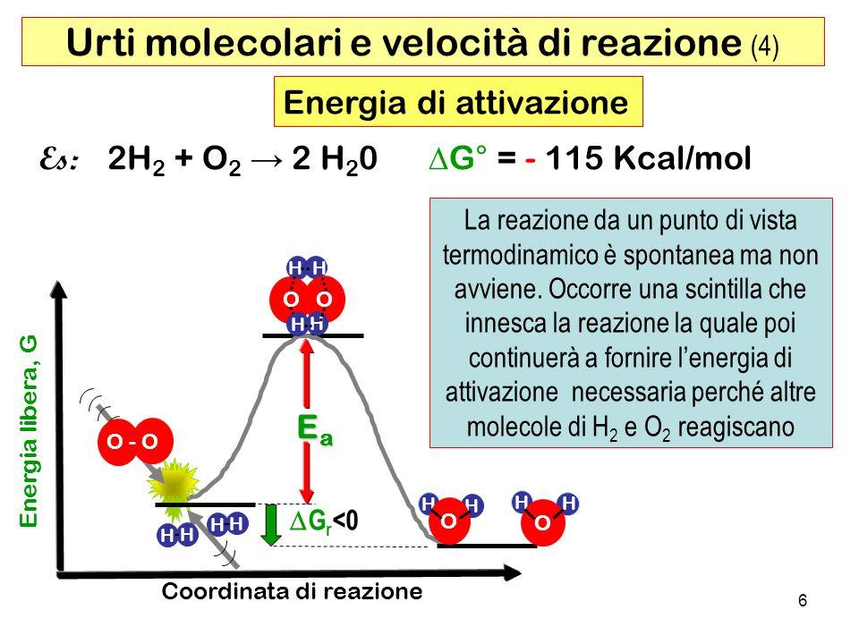 Urti molecolari e velocità di reazione (4)