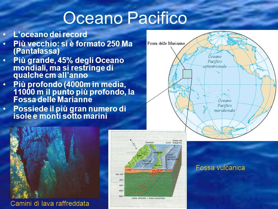 Oceano Pacifico L'oceano dei record