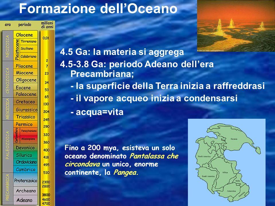 Formazione dell'Oceano