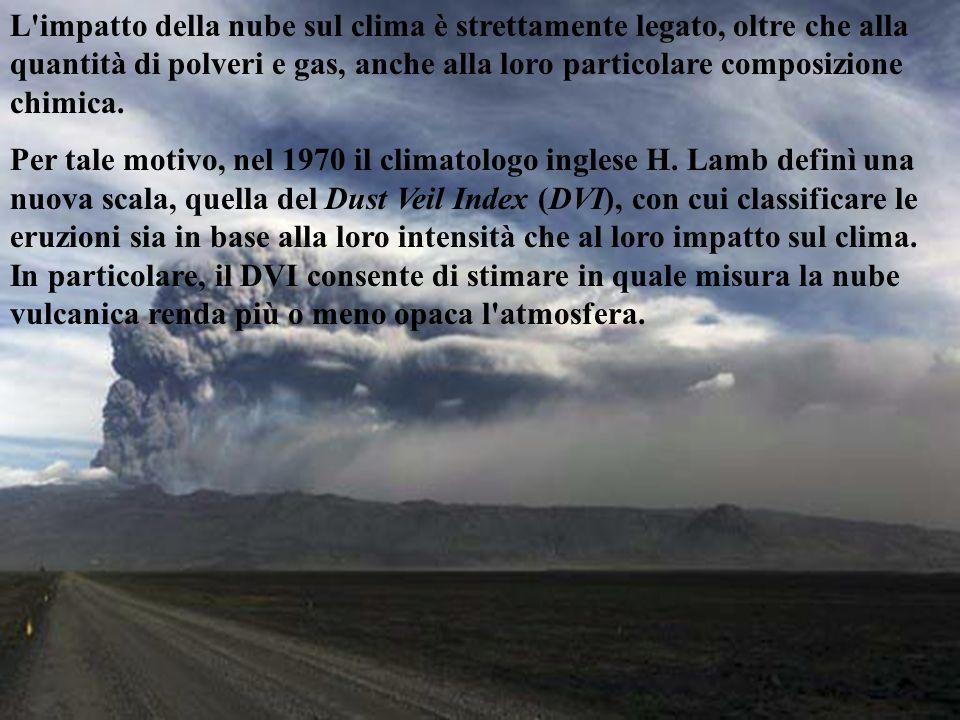 L impatto della nube sul clima è strettamente legato, oltre che alla quantità di polveri e gas, anche alla loro particolare composizione chimica.