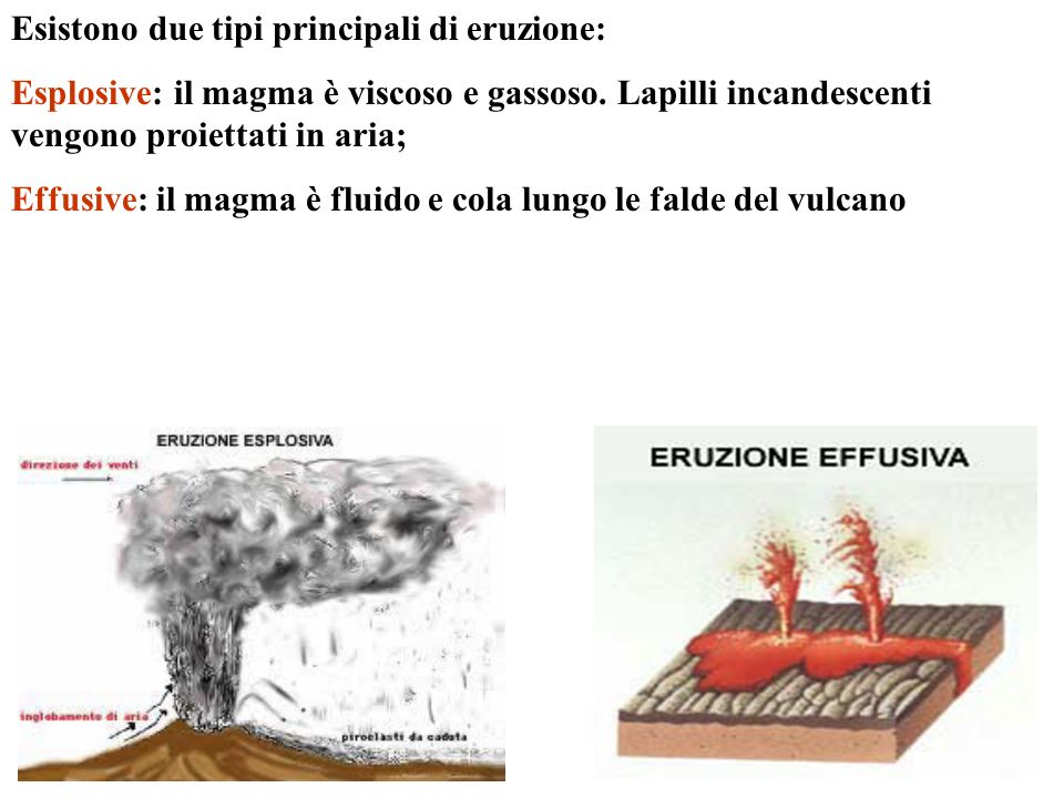 Esistono due tipi principali di eruzione: