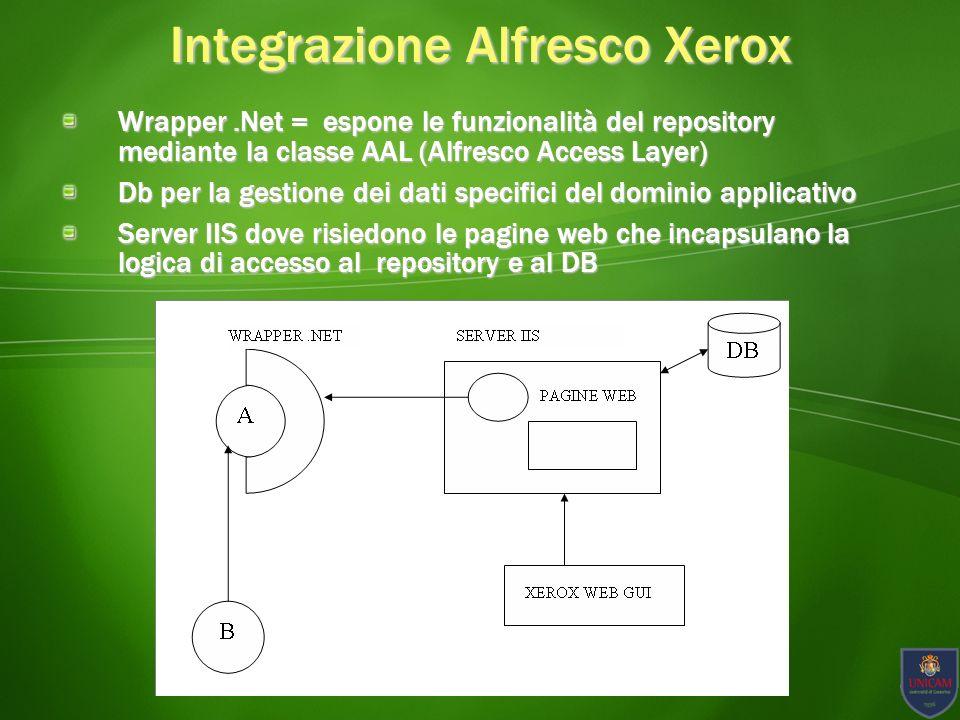 Integrazione Alfresco Xerox