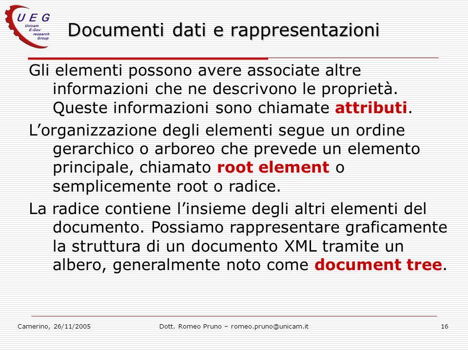 Documenti dati e rappresentazioni